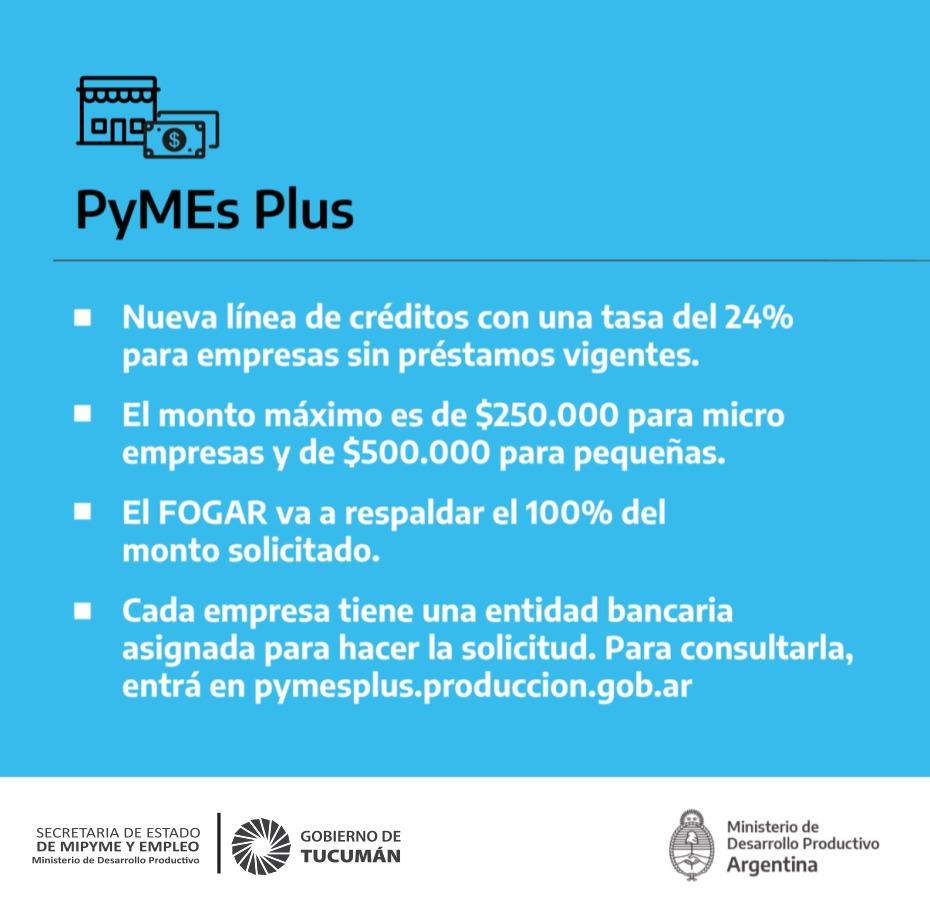 Línea de Financiamiento PyMEs Plus
